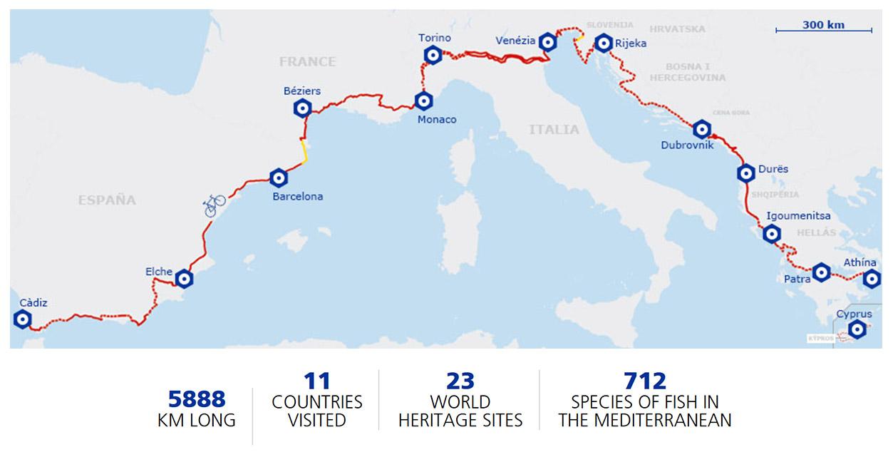 Eurovelo 8 ciclabile mediterraneo
