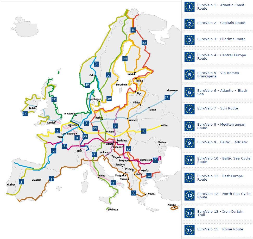 Eurovelo ciclabile europa