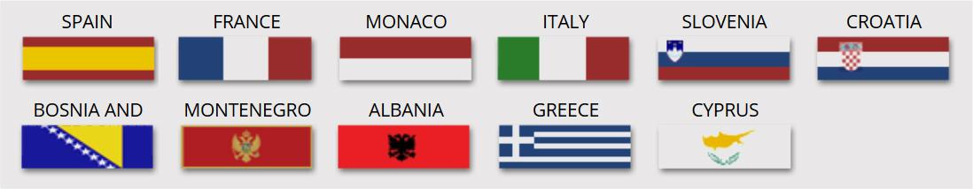 Eurovelo 8 Paesi Europa