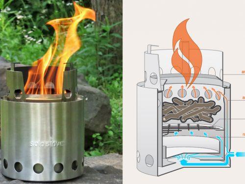 Stufe pirolitiche o TLUD: il riscaldamento efficiente. Pirolisi e biochar