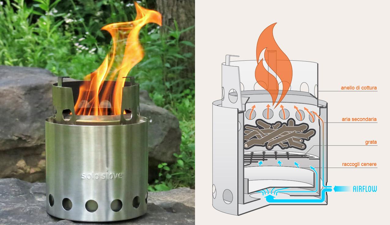 solo stove stufa pirolitica