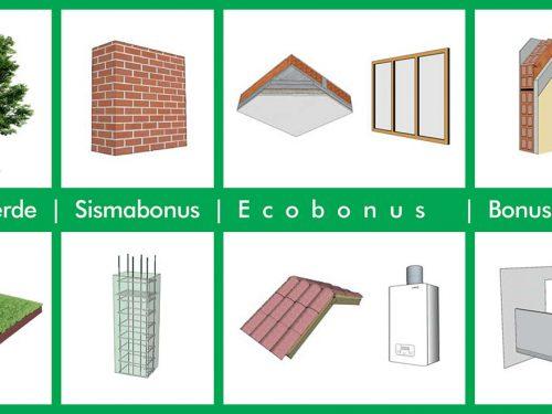 Guida definitiva agli incentivi green: Ecobonus, Sismabonus e Bonus Casa 2020