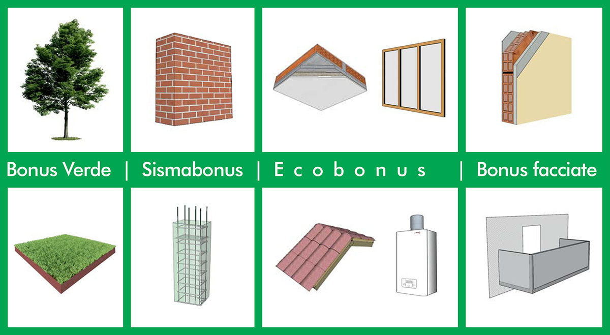 ecobonus sismabonus bonus casa verde 2020