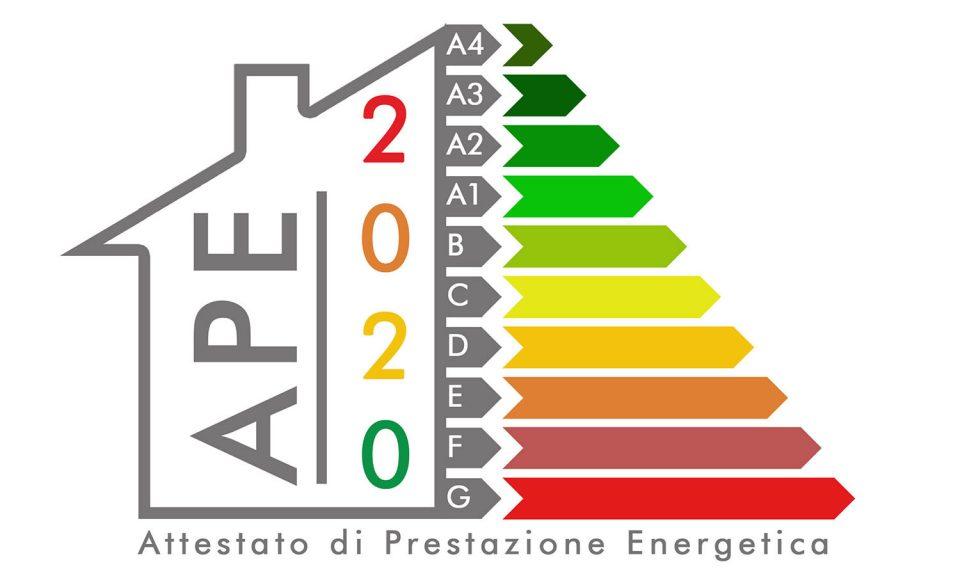 Attestato di Prestazione Energetica, novità 20200