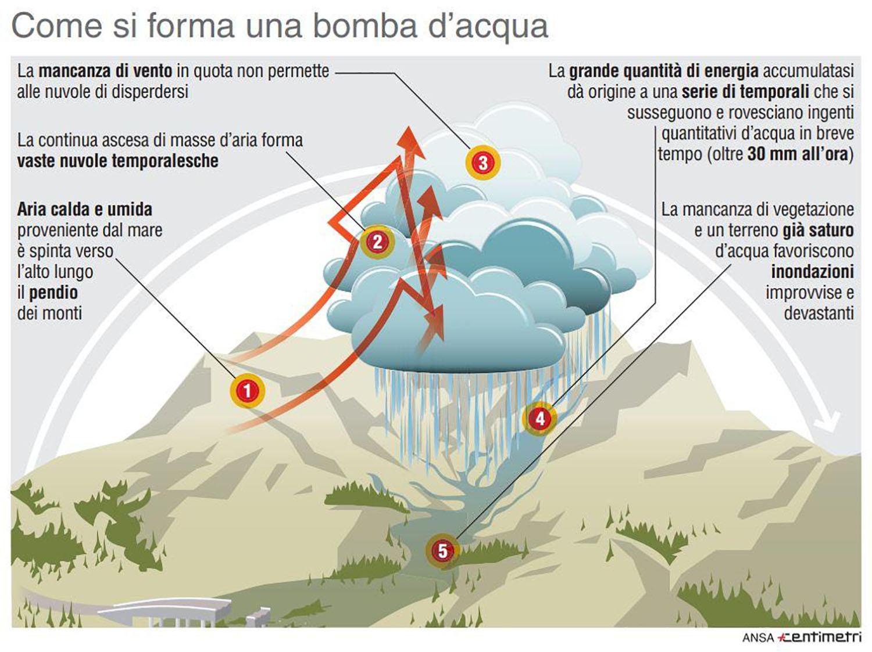 Bomba d'acqua o cloudburnst o nubifragio