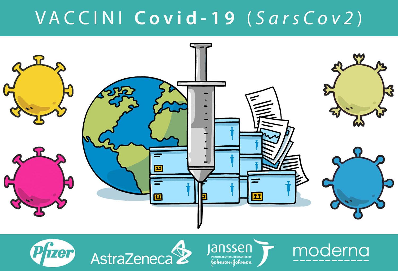 coronavirus moderna pfizer astrazeneca janssen